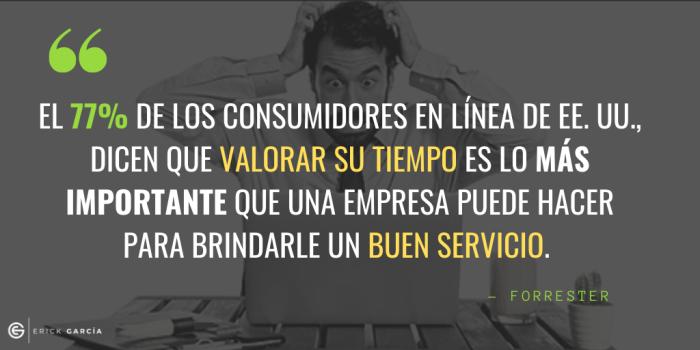94 Estadísticas sobre Customer Experience (CX)