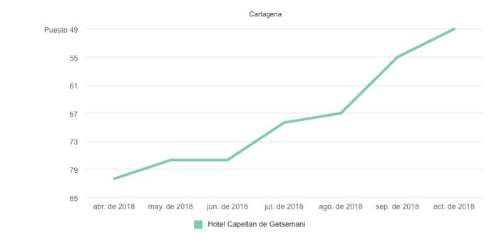 ErickGarcia_Tripadvisor Hotel Capellán