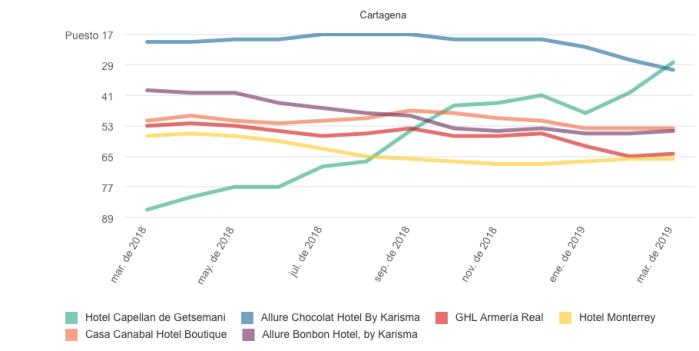 ErickGarcia_CasodeExito_HotelCapellan